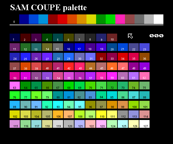 samcoupe-palette-values.png