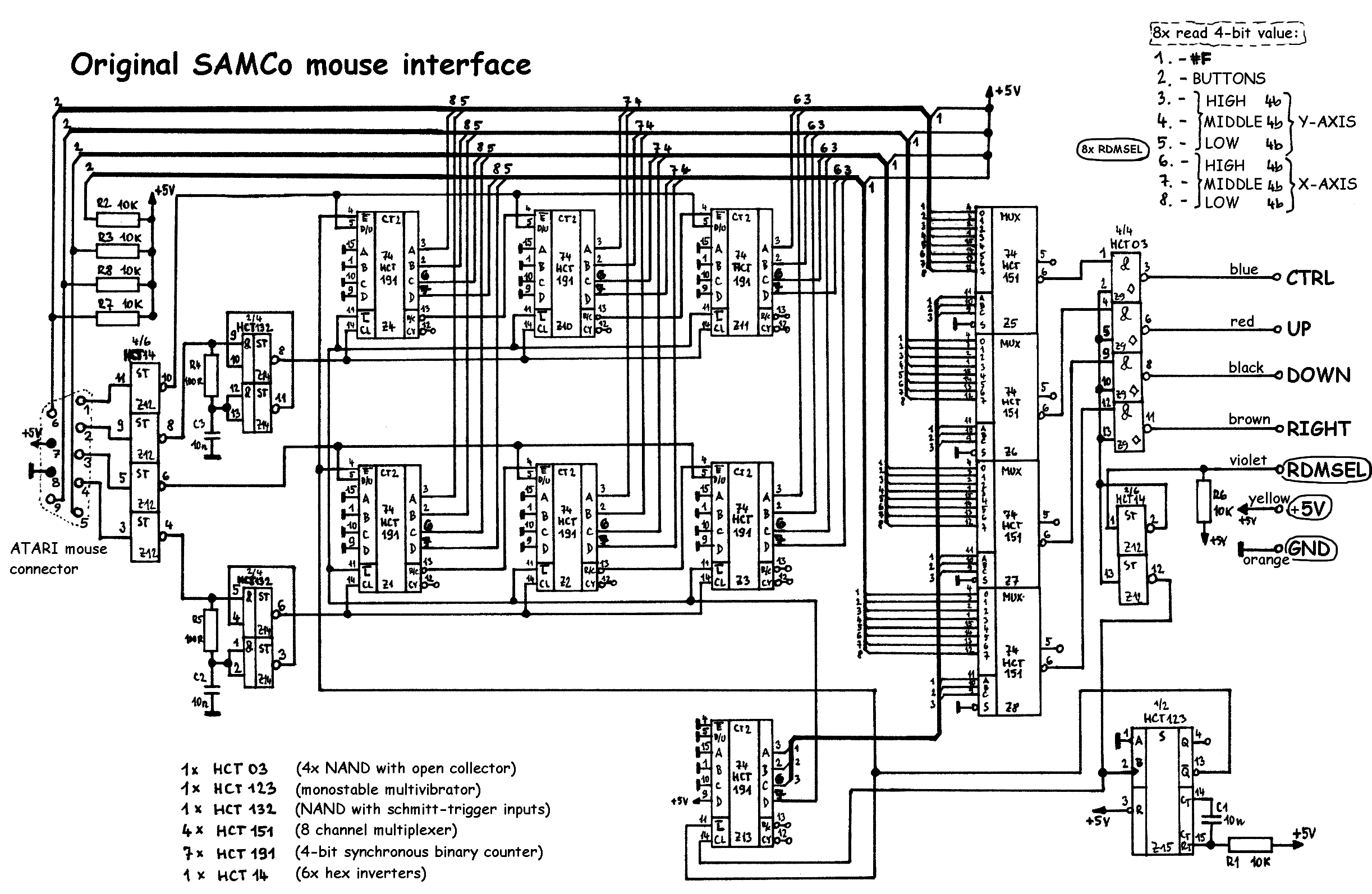 final schematic of original sam mouse interface